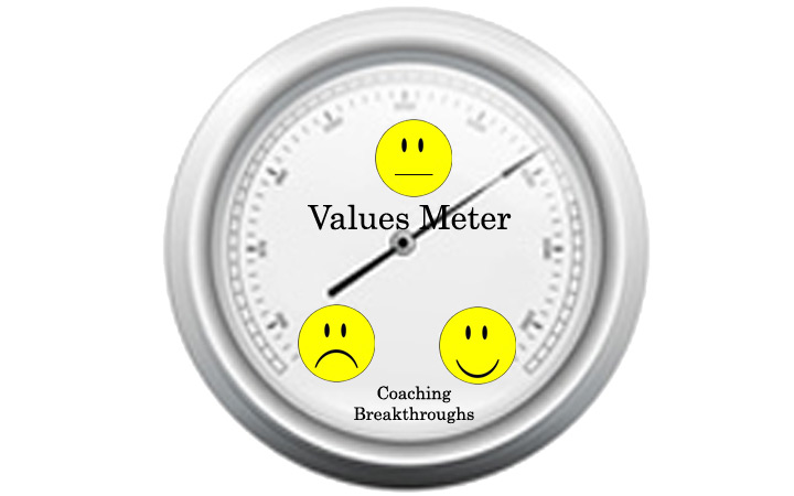 The Value of Personal Values